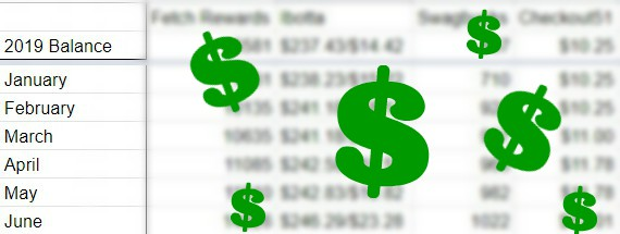 Extra Money with Cash Back Apps, Is it worth it?