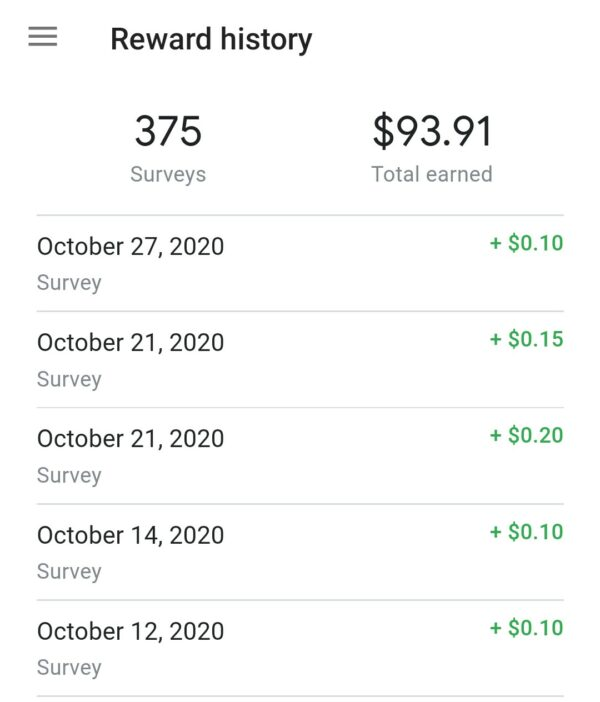 Google Opinion Rewards History