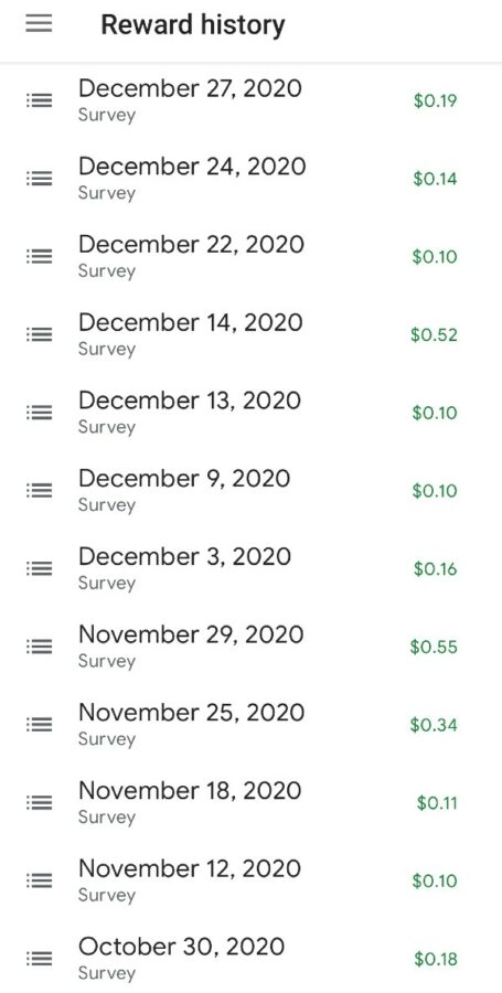 Cash Back Apps - Google Opinion Rewards 2020 Earnings